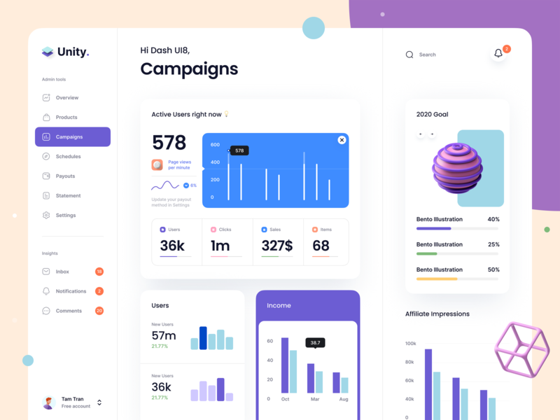 Unity Dashboard Kit 3d kit illustration 3d illustration goal product design minimal clean sidebar ui design kit typography chart dashboard kit ui kit dashboard 3d design 3d ux design ui design ux ui