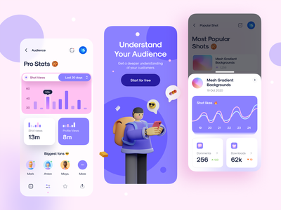 Analytics Mobile App – Blurr Series purple design trend blur gradient gradient minimal clean typography icons 3d character card 3d illustration 3d blur series blur chart analytics ux design ui design ux ui