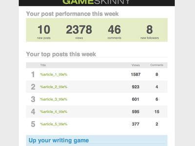 GameSkinny - Contributor Email
