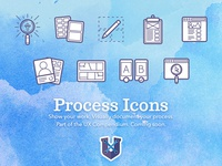 UX Process Icons