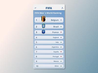 Daily UI #19 - Leaderboard userinterface sports football soccer fifa leaderboard dailyui019 graphic design uidesign dailyui ui design