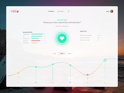 Vibe Dashboard slack meter morale vibe app ui web