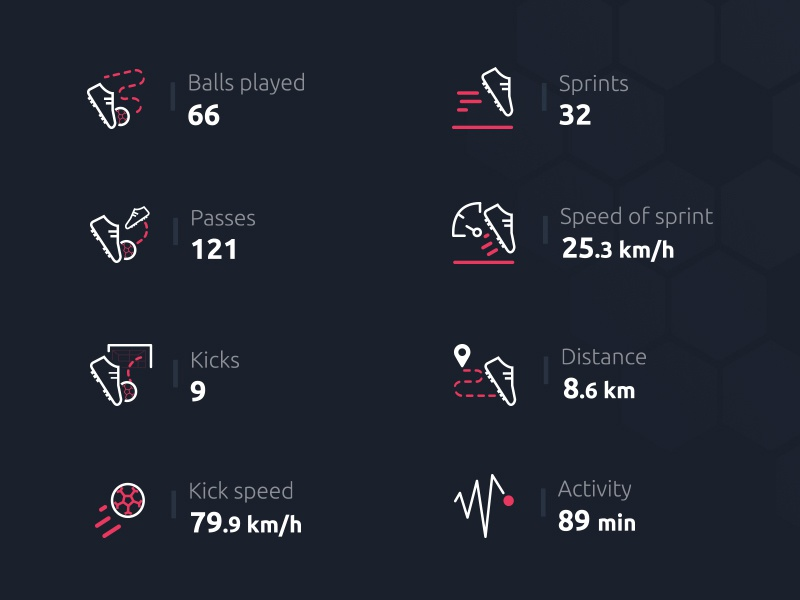 ⚽ 8 Icons Statistics Soccer 🔥 FREEBIE