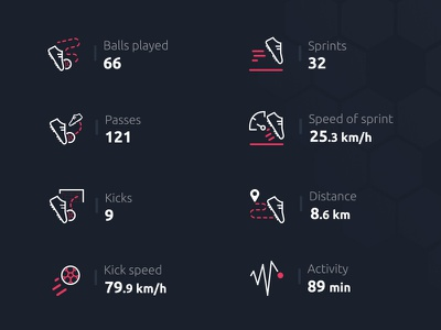 ⚽ 8 Icons Statistics Soccer 🔥 FREEBIE ivanovic dejan statistics freeicons dribble red andoid ios graphic webdesign sport vector illustration app web design logo freebie icon football soccer