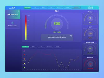 Analyse-r, air quality tracker covid-19 medical product design interior dashboard ui ux interface smog health clean data stats air quality air tracker air