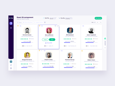 Talents result screen platform filter rating rate card typography saas freelance freelancer talents application cards product data dashboard app interface design ux ui