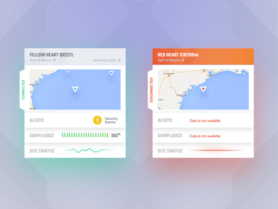Claroty Cards visualization data system shapes stats cyber dashboard design ux ui cards