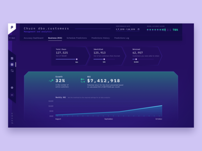 ROI Dashboard