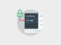 SSL Cert helper graphic