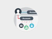 Account Icons
