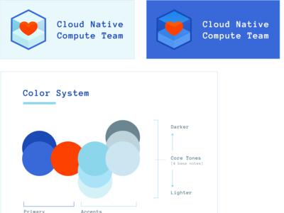 Cloud Native Compute Team
