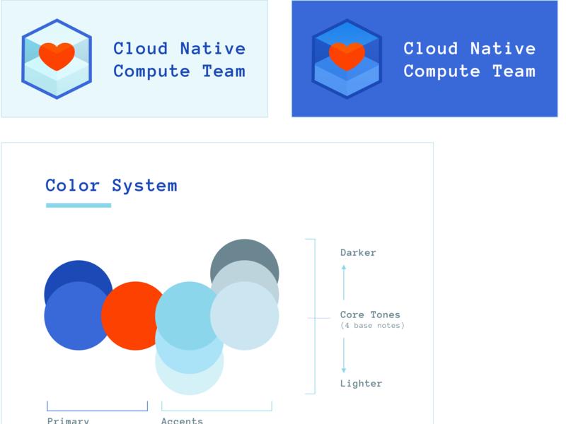 Cloud Native Compute Team devops developers heart azure source open compute cloud branding