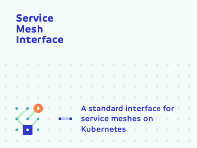 SMI site grid pegboard intro website kubernetes