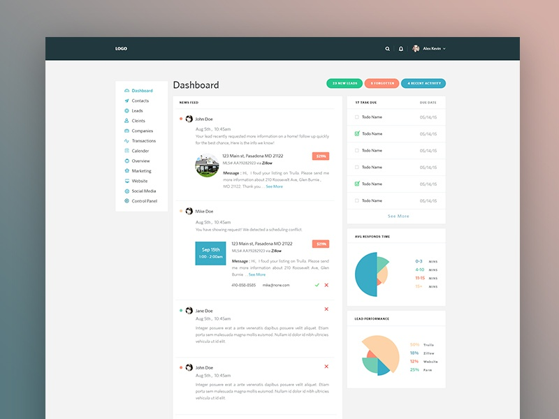 Dashboard for Real Estate site