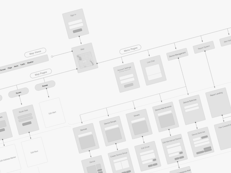 Sitemap By Michael Lvnd