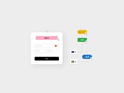 Primer case study ui tech startup marketingwebsite funpayment onlinepayment motion development design ux