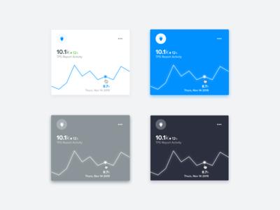 Analytics Widgets