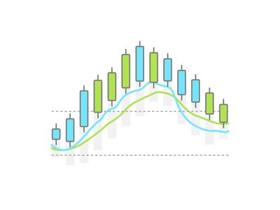 Trading forex trading chart graph upwork job finance investment market trade illustration skill