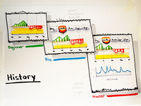 Price History Graph - Paper Sketch