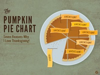 Pumpkin Pie Chart