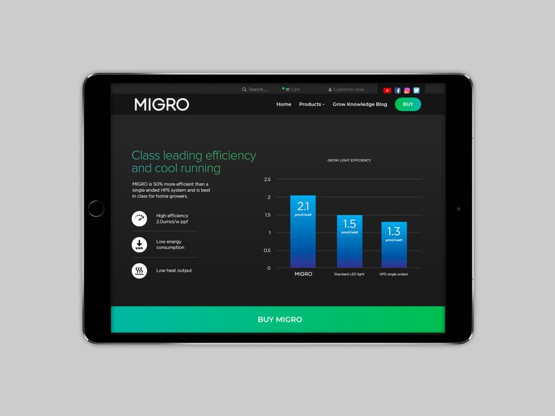 Migro website - product page detail user interface ux ui lighting led datavisualisation data detail website product