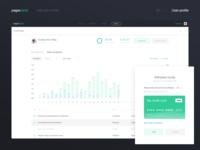 Web site builder. User profile