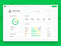 Agrigator — Agriculture Overview Dashboard