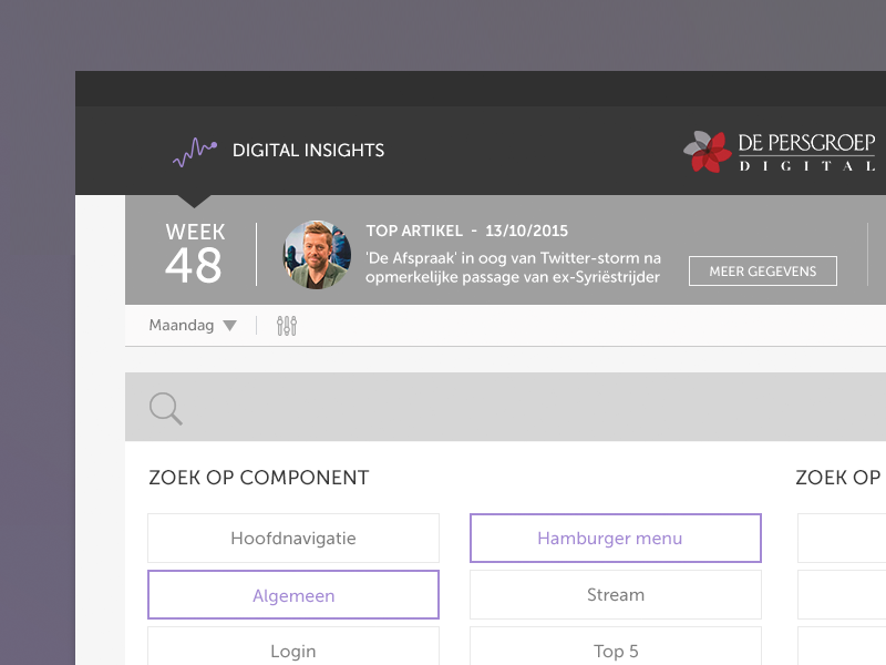 Digital Insights insights panel admin ui