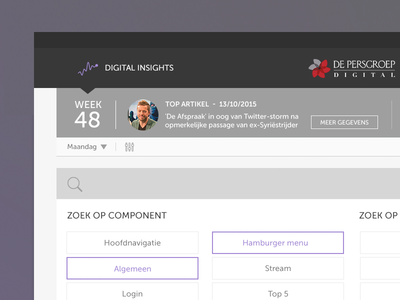 Digital Insights insights panel admin ui