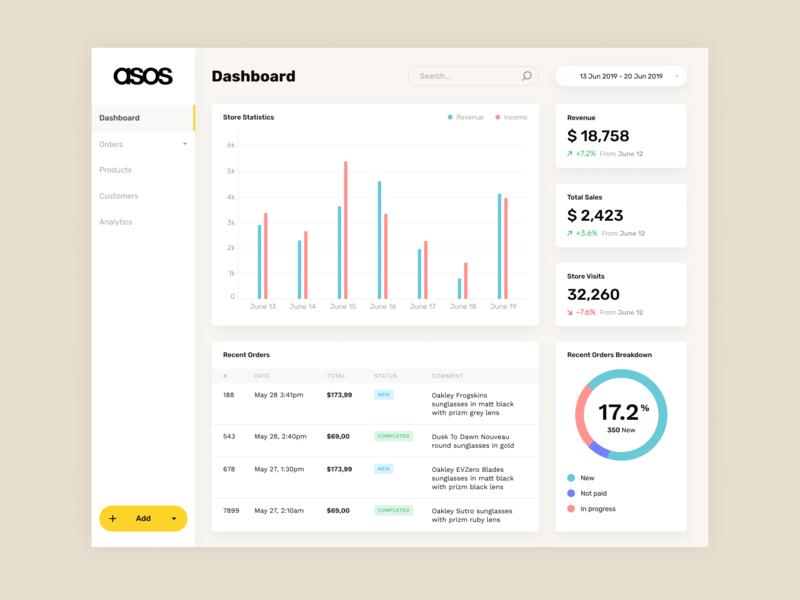 SAAS Dashboard product design ecommerce ux saas dashboad clean web ui
