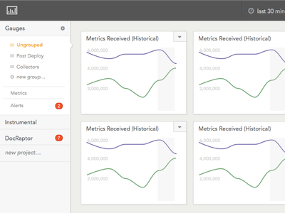 UI Rethink and Reorganization graph graphing ui