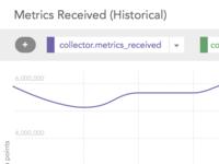 UI Rethink and Reorganization: larger graph