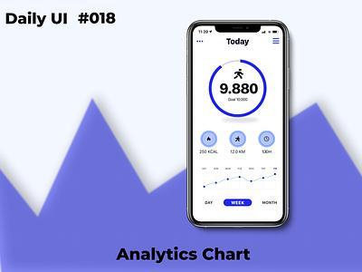 Analytics Chart #dailyui_18 018 daily ui ui dailylogochallenge dailyui daily 100 challenge