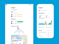 Thumbtack Pro Insights android ios responsive blue mobile web dashboard insights graph chart ux ui
