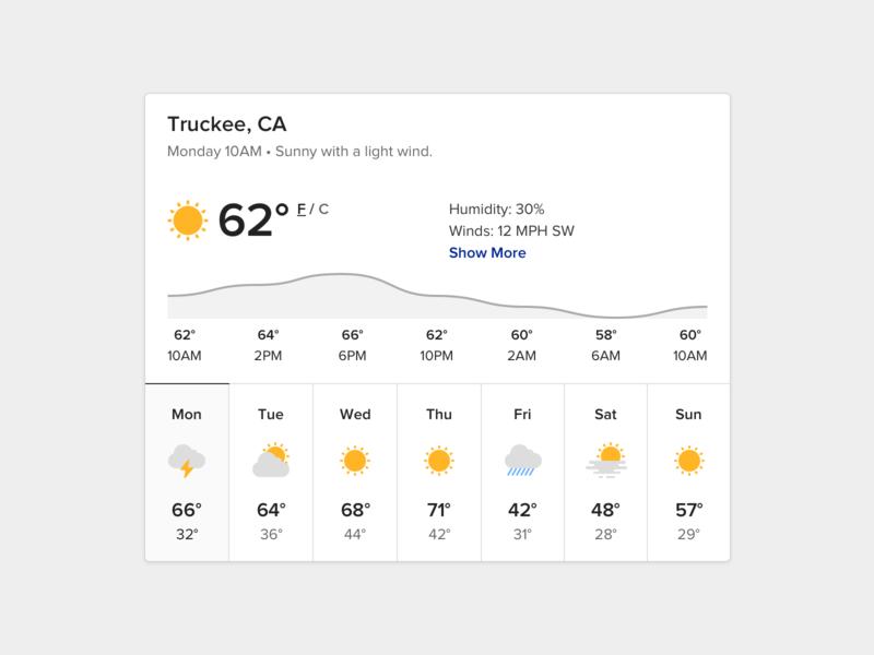 Weather 😎 web mobile design ux ui module serp search duckduckgo privacy forecast weather