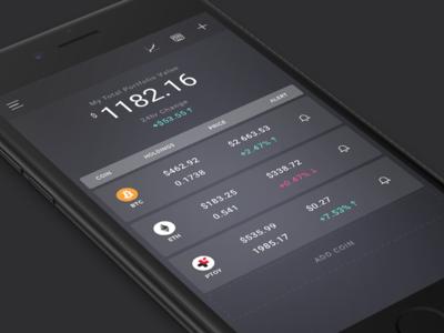 Cryptocurrency Portfolio App blockfolio cryptocurrency portfolio bitcoin etherium blockchain investments wallet market transaction coin altcoin