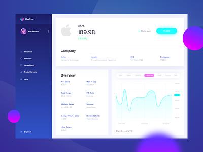 Trading platform uxui statistics data chart traders forex interface dashboard finance investment platform trading