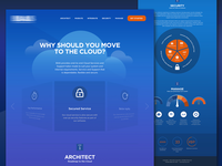 Information / Cloud based / infographic landing page