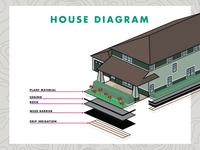 5-Layer Landscape Diagram