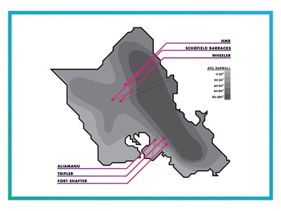 Zones of Oahu