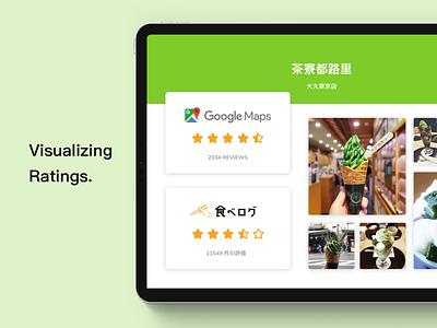 Visualizing Ratings ipadpro green japanese food ui app minimal clean