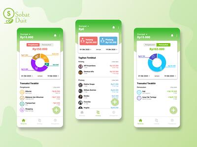 Money Management App: Sobat Duit