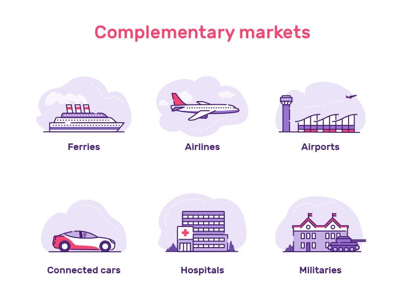 Complementary Markets Illustrations illustrations icons vector illustrator ui presentation