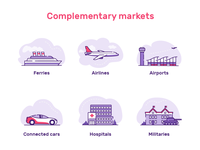Complementary Markets Illustrations