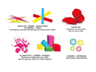 Forms Of Pigments form craft paints paintings peinture dureté numerique design illustration illustrator