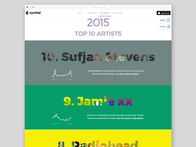 Cymbal 2015 Year in Review top 10 web ios app song art album artist discover share music list