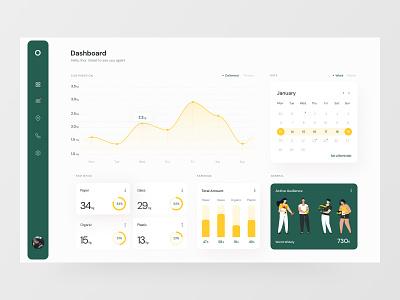Eco Dashboard. product yellow green minimalism app interface eco clean saas app saas webapp product design dashboard design dashboard uxdesign minimal web ux ui design