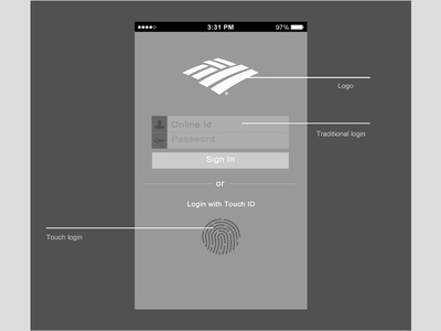 Bank of America Login Wireframe