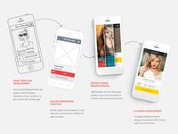 Design Workflow