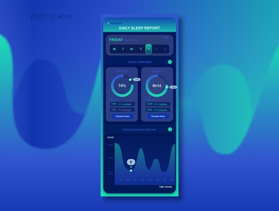 DAILY UI #018 | Analytics Chart | Sleep Tracking App
